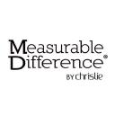 MeasurableDifference